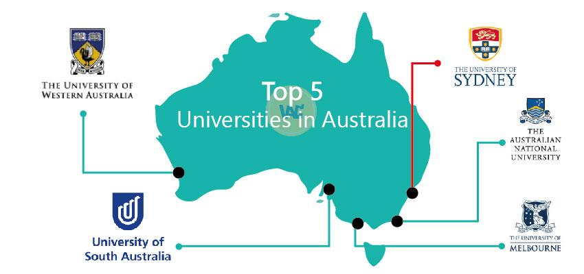 Top 5 Universities in Australia for International Students